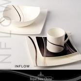 INFLOW (EXTREME)